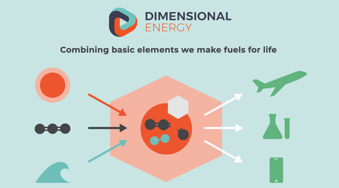 IAED Invests in Dimensional Energy